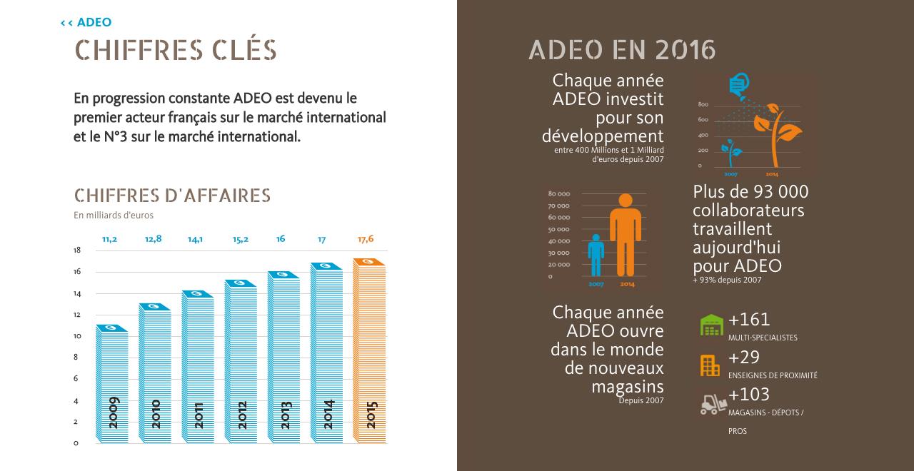 Adeo 02
